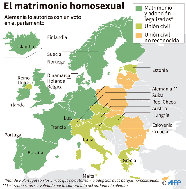 Matrimonio homosexual: 5 argumentos a favor y en