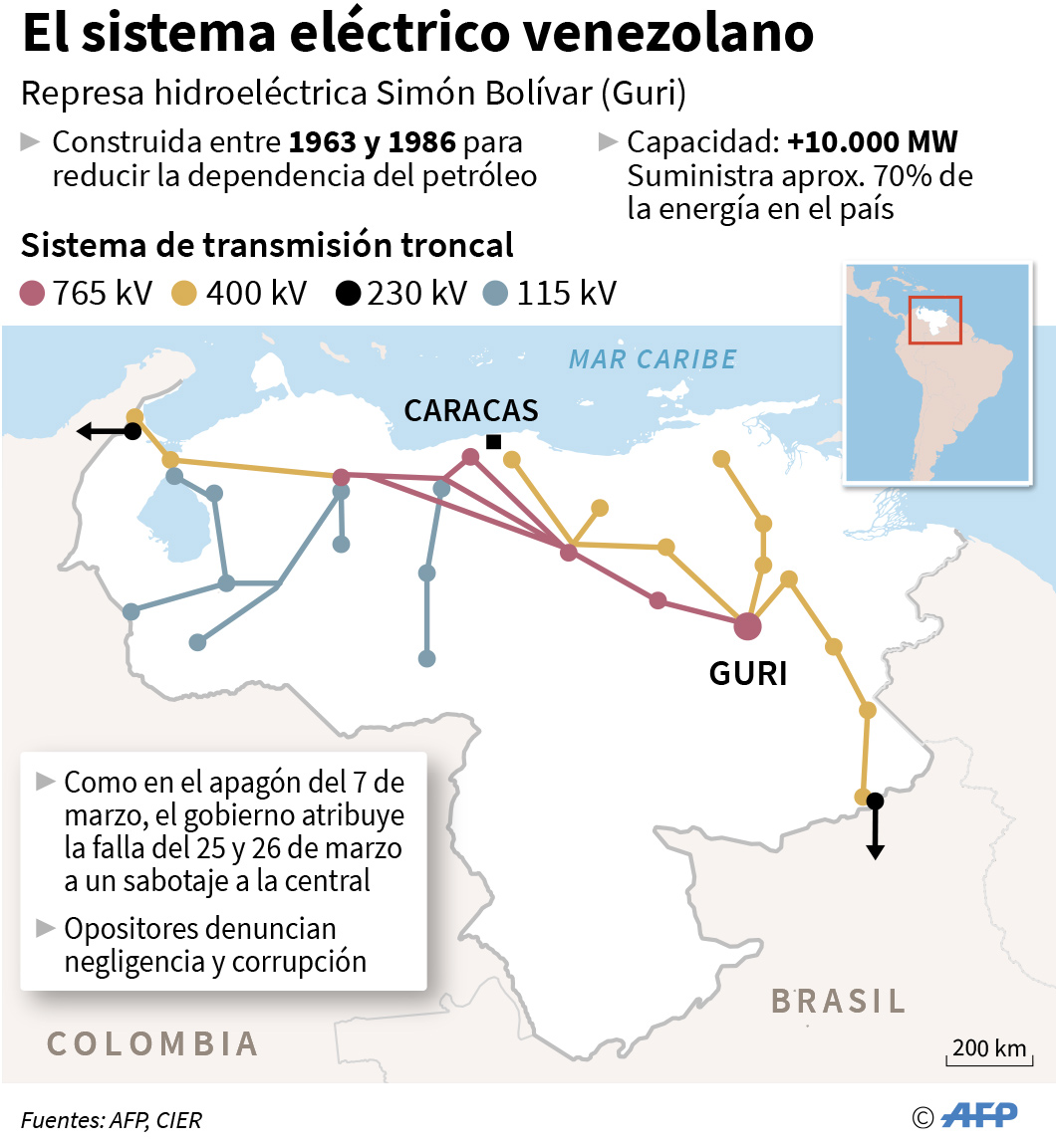 Brasil - Venezuela crisis economica - Página 30 Info