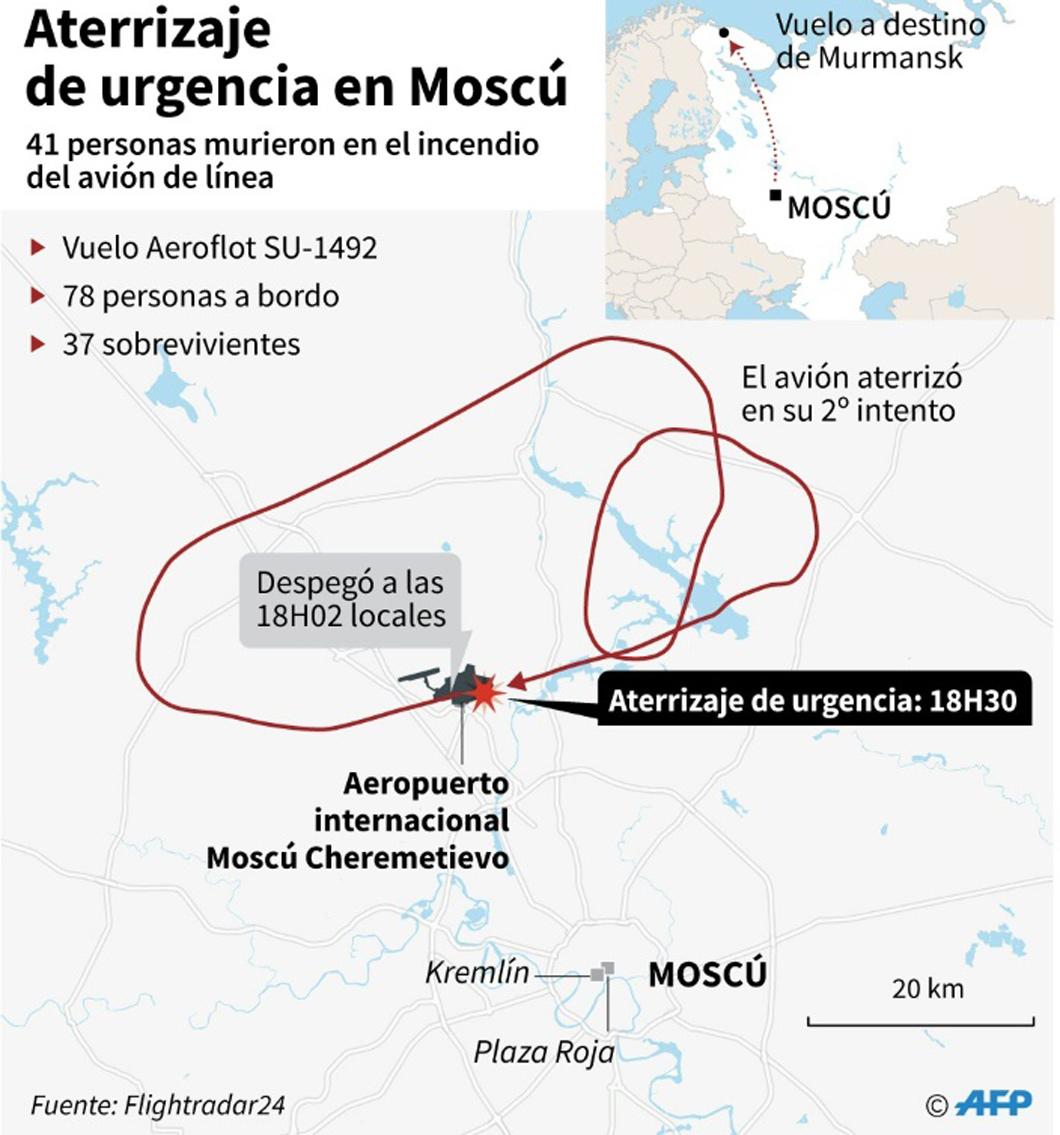 Un rayo podría ser la causa del accidente de avión ruso: piloto