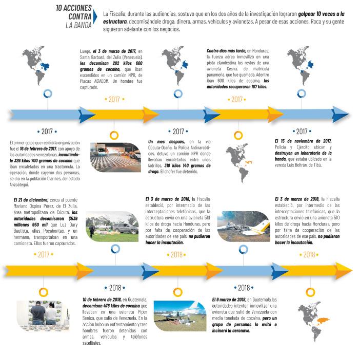 Tirania de Nicolas Maduro - Página 11 Graf